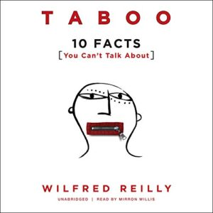 Taboo: 10 Facts [You Cant Talk About]